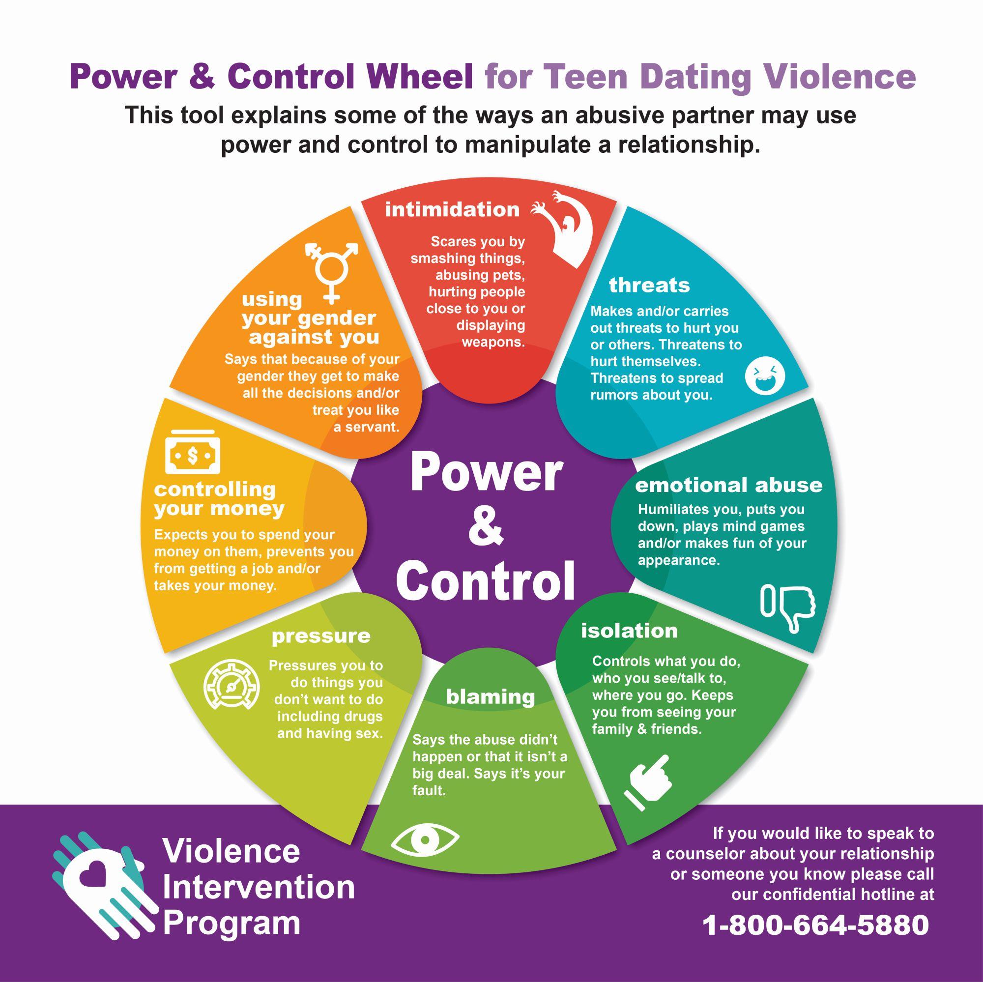 POWER__CONTROL_WHEEL_YOUTH-011_